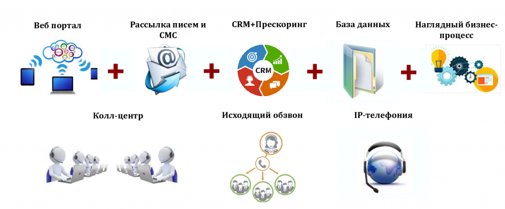 crm_call_center.png